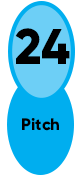 24 Pitch | Fury 4